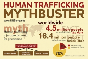 Lutheran Immigration and Refugee Service (LIRS) End Human Trafficking Campaign